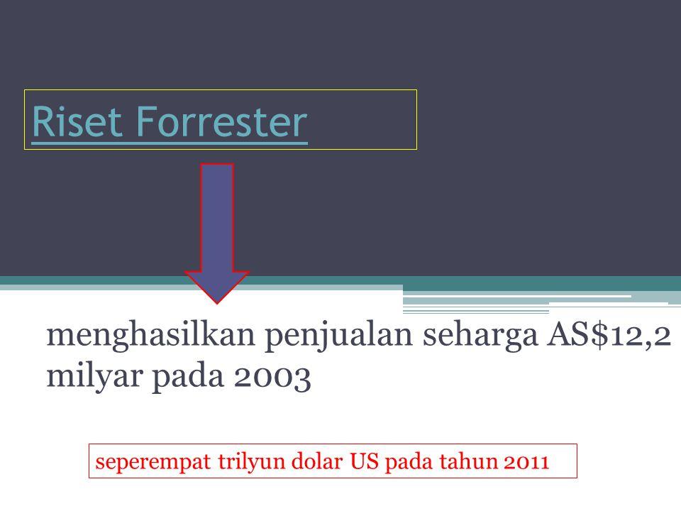 Riset Forrester menghasilkan penjualan seharga AS$12,2 milyar pada 2003 seperempat trilyun dolar US pada tahun 2011
