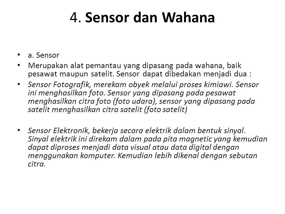 4.Sensor dan Wahana a.