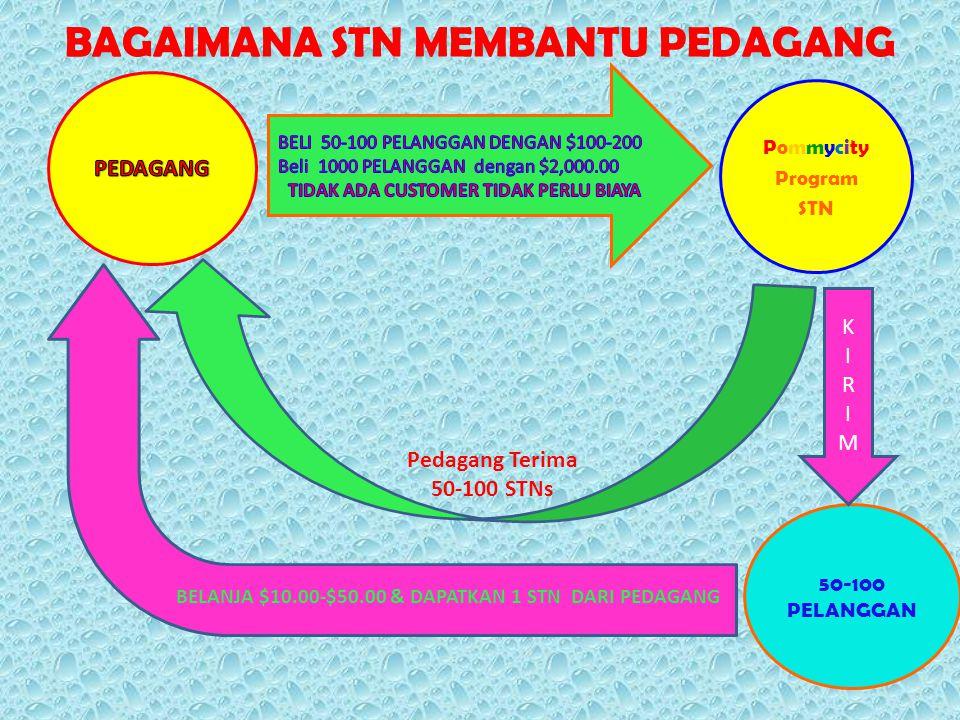BAGAIMANA STN MEMBANTU PEDAGANG Pommycity Program STN Pedagang Terima 50-100 STNs 50-100 PELANGGAN KIRIMKIRIM BELANJA $10.00-$50.00 & DAPATKAN 1 STN D