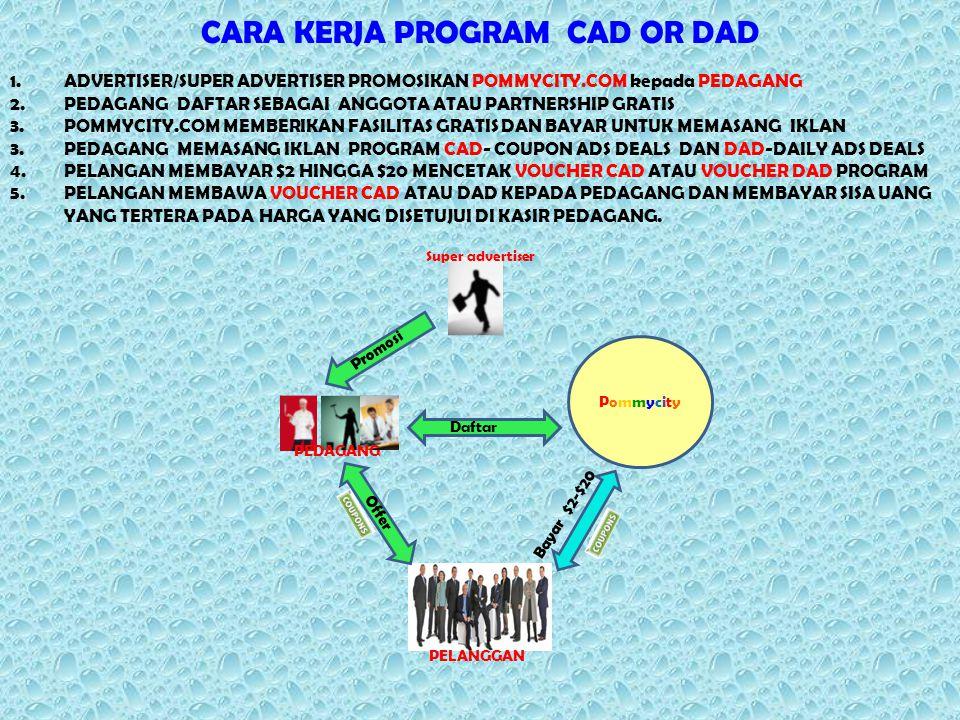 CARA KERJA PROGRAM CAD OR DAD PEDAGANG Super advertiser PommycityPommycity Promosi PELANGGAN Bayar $2-$20 Daftar 1.ADVERTISER/SUPER ADVERTISER PROMOSIKAN POMMYCITY.COM kepada PEDAGANG 2.PEDAGANG DAFTAR SEBAGAI ANGGOTA ATAU PARTNERSHIP GRATIS 3.POMMYCITY.COM MEMBERIKAN FASILITAS GRATIS DAN BAYAR UNTUK MEMASANG IKLAN 3.PEDAGANG MEMASANG IKLAN PROGRAM CAD- COUPON ADS DEALS DAN DAD-DAILY ADS DEALS 4.PELANGAN MEMBAYAR $2 HINGGA $20 MENCETAK VOUCHER CAD ATAU VOUCHER DAD PROGRAM 5.PELANGAN MEMBAWA VOUCHER CAD ATAU DAD KEPADA PEDAGANG DAN MEMBAYAR SISA UANG YANG TERTERA PADA HARGA YANG DISETUJUI DI KASIR PEDAGANG.