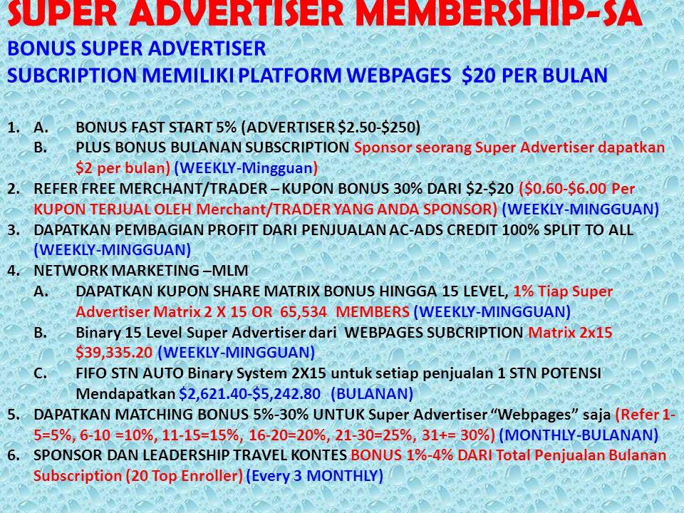 SUPER ADVERTISER MEMBERSHIP-SA BONUS SUPER ADVERTISER SUBCRIPTION MEMILIKI PLATFORM WEBPAGES $20 PER BULAN 1.A. BONUS FAST START 5% (ADVERTISER $2.50-