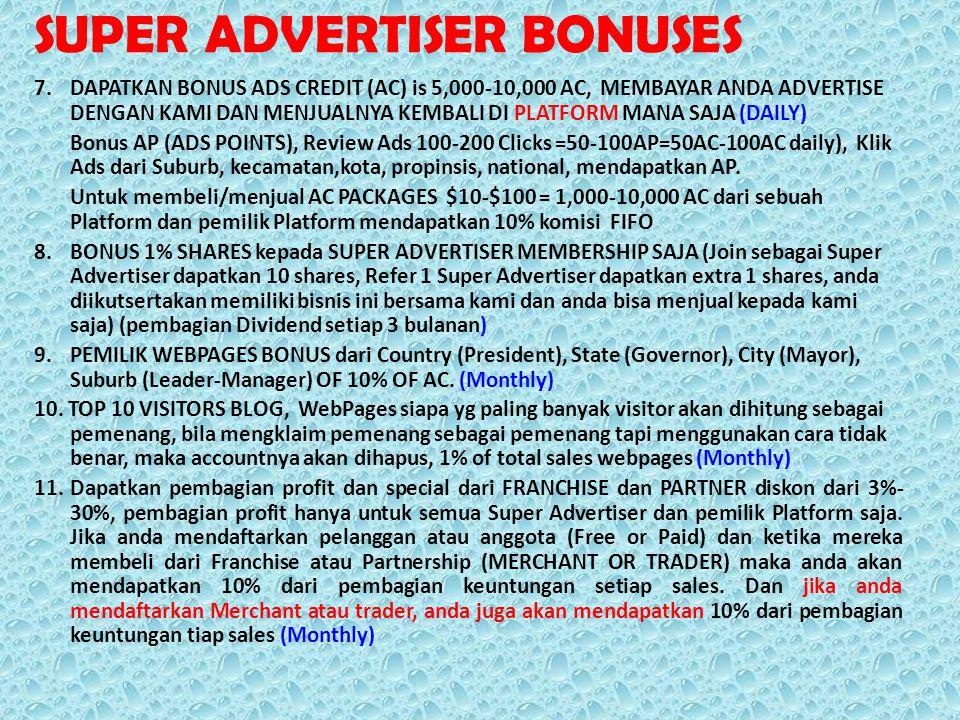 SUPER ADVERTISER BONUSES 7.DAPATKAN BONUS ADS CREDIT (AC) is 5,000-10,000 AC, MEMBAYAR ANDA ADVERTISE DENGAN KAMI DAN MENJUALNYA KEMBALI DI PLATFORM MANA SAJA (DAILY) Bonus AP (ADS POINTS), Review Ads 100-200 Clicks =50-100AP=50AC-100AC daily), Klik Ads dari Suburb, kecamatan,kota, propinsis, national, mendapatkan AP.