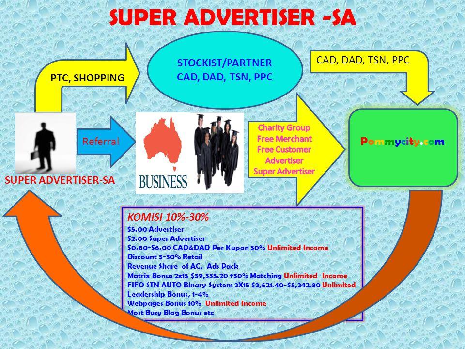 SUPER ADVERTISER -SA Referral SUPER ADVERTISER-SA Pommycity.comPommycity.com KOMISI 10%-30% $5.00 Advertiser $2.00 Super Advertiser $0.60-$6.00 CAD&DA