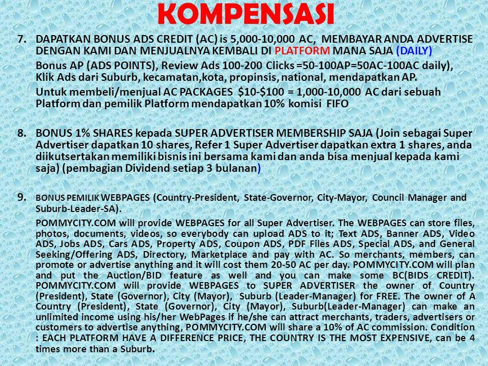 KOMPENSASI 7.DAPATKAN BONUS ADS CREDIT (AC) is 5,000-10,000 AC, MEMBAYAR ANDA ADVERTISE DENGAN KAMI DAN MENJUALNYA KEMBALI DI PLATFORM MANA SAJA (DAILY) Bonus AP (ADS POINTS), Review Ads 100-200 Clicks =50-100AP=50AC-100AC daily), Klik Ads dari Suburb, kecamatan,kota, propinsis, national, mendapatkan AP.