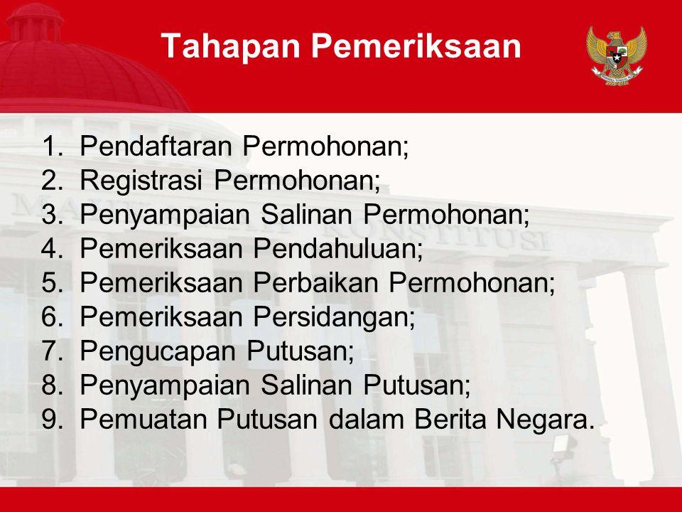 Tahapan Pemeriksaan 1.Pendaftaran Permohonan; 2.Registrasi Permohonan; 3.Penyampaian Salinan Permohonan; 4.Pemeriksaan Pendahuluan; 5.Pemeriksaan Perb