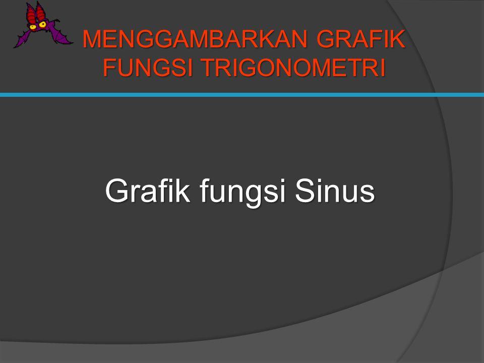 MENGGAMBARKAN GRAFIK FUNGSI TRIGONOMETRI Grafik fungsi Sinus