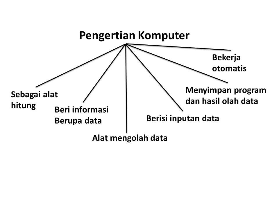 Pengertian Komputer Sebagai alat hitung Berisi inputan data Beri informasi Berupa data Alat mengolah data Menyimpan program dan hasil olah data Bekerja otomatis