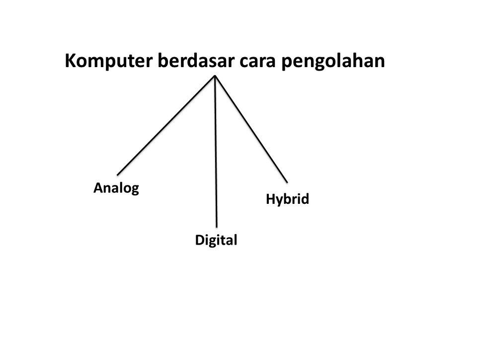 Komputer berdasar cara pengolahan Hybrid Analog Digital