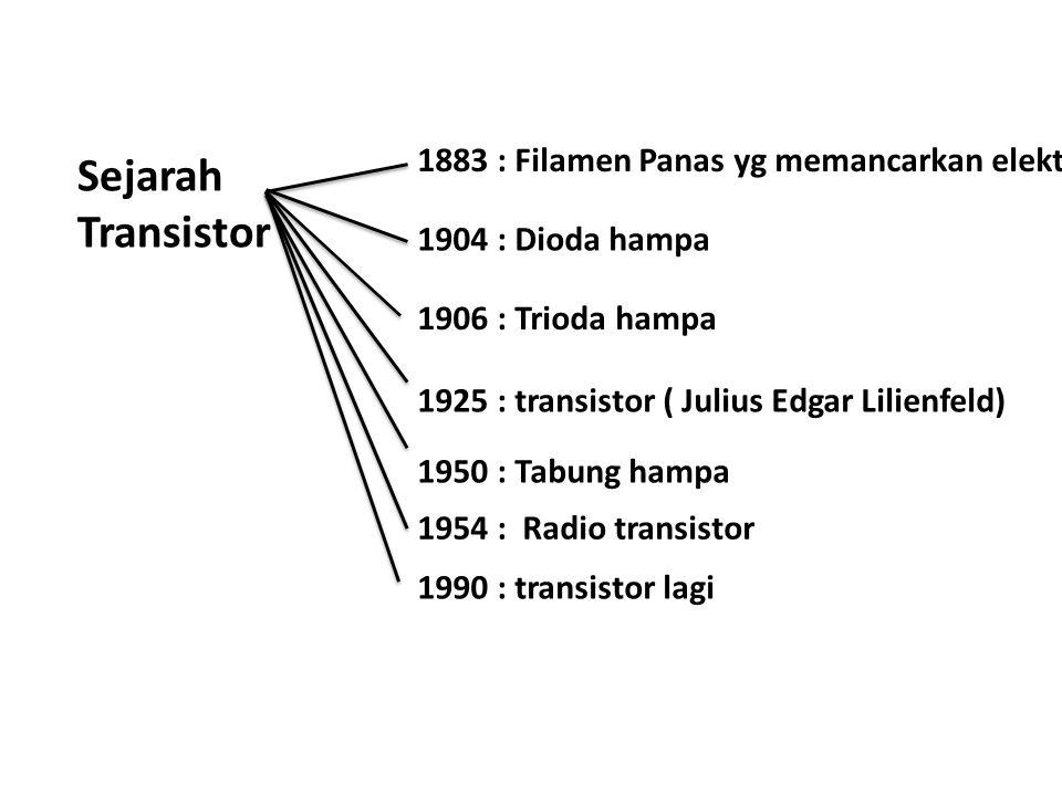 Sejarah Transistor 1883 : Filamen Panas yg memancarkan elektron 1904 : Dioda hampa 1906 : Trioda hampa 1925 : transistor ( Julius Edgar Lilienfeld) 1950 : Tabung hampa 1954 : Radio transistor 1990 : transistor lagi