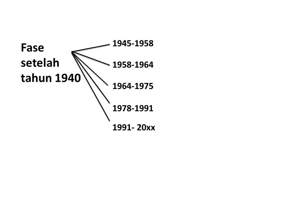 Fase setelah tahun 1940 1945-1958 1958-1964 1964-1975 1978-1991 1991- 20xx