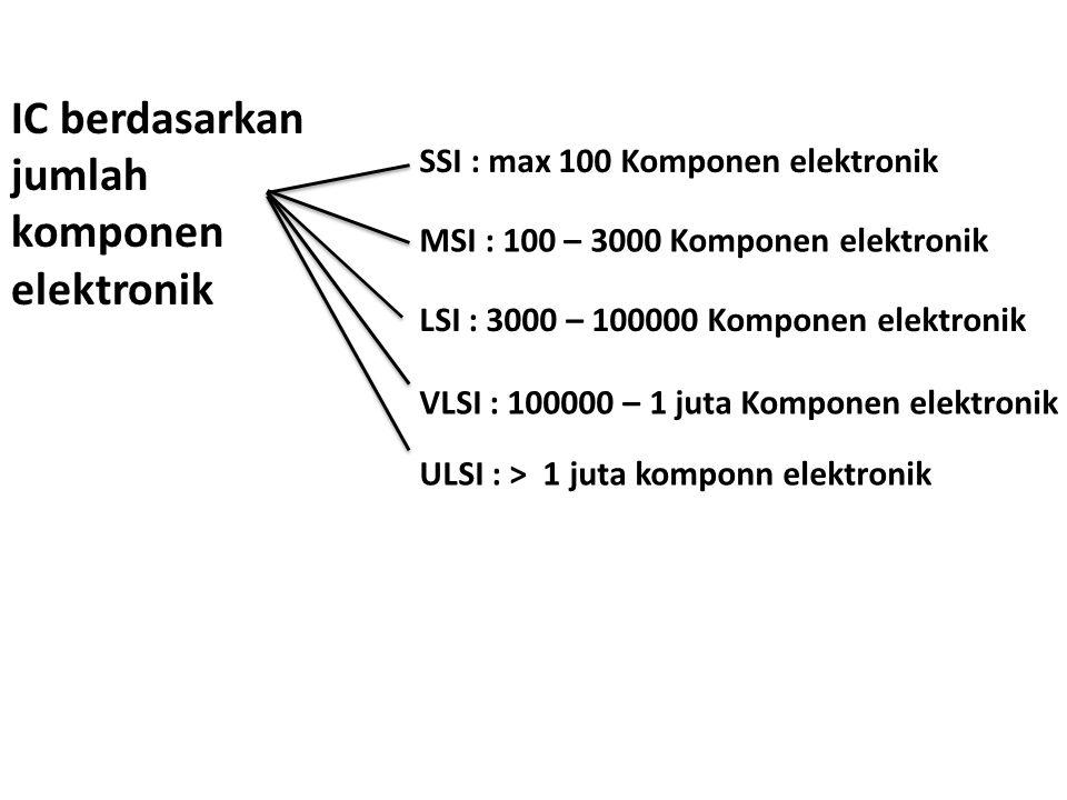IC berdasarkan jumlah komponen elektronik SSI : max 100 Komponen elektronik MSI : 100 – 3000 Komponen elektronik LSI : 3000 – 100000 Komponen elektronik VLSI : 100000 – 1 juta Komponen elektronik ULSI : > 1 juta komponn elektronik