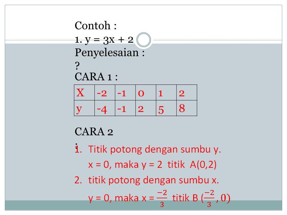 CARA 1 : X-2012 y-4258 CARA 2 : Contoh : 1. y = 3x + 2 Penyelesaian :