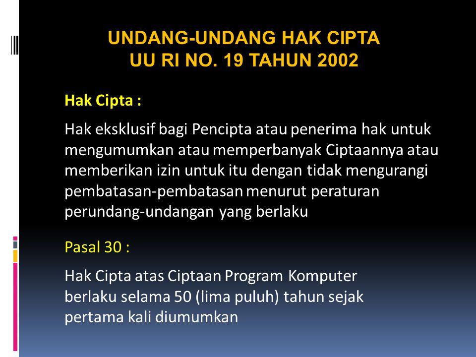 UNDANG-UNDANG HAK CIPTA UU RI NO. 19 TAHUN 2002 Hak Cipta : Hak eksklusif bagi Pencipta atau penerima hak untuk mengumumkan atau memperbanyak Ciptaann