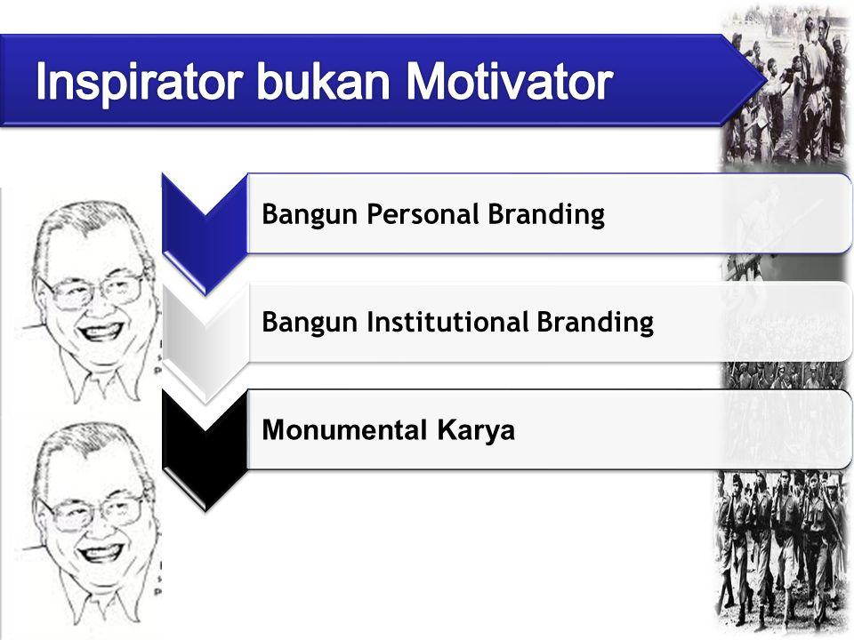 Bangun Personal BrandingBangun Institutional Branding Monumental Karya