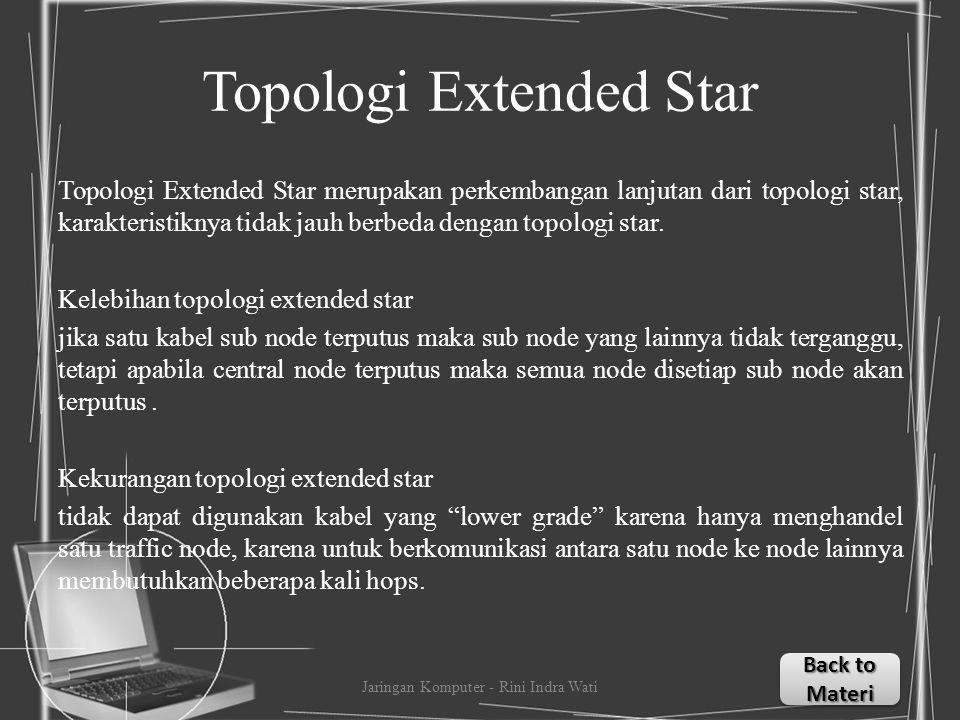 Topologi pohon Topologi Pohon adalah kombinasi karakteristik antara topologi bintang dan topologi bus. Topologi ini terdiri atas kumpulan topologi bin