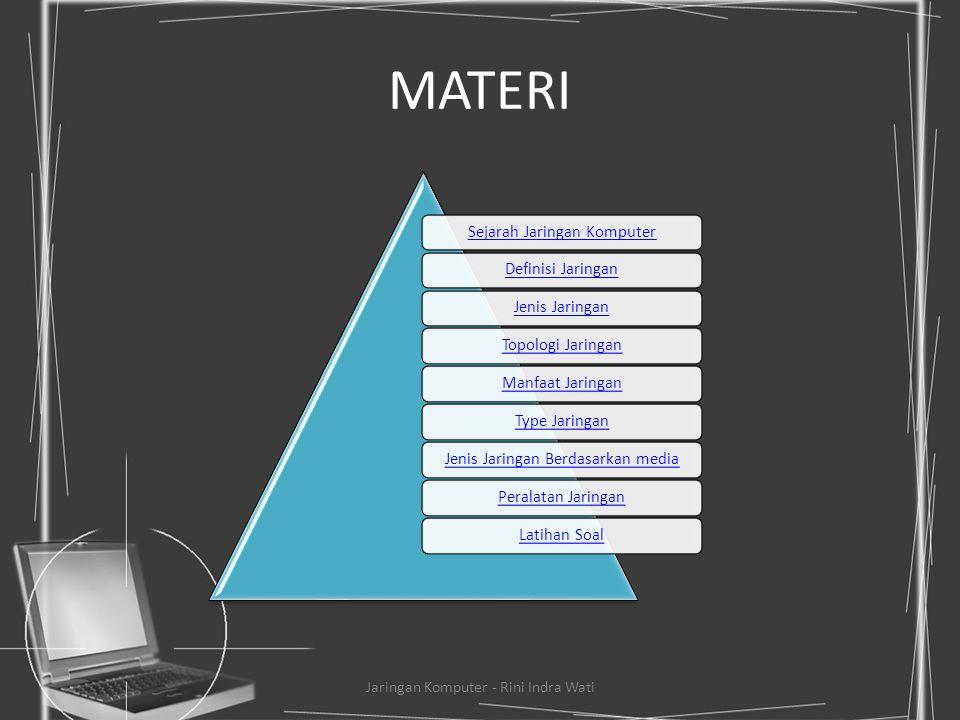 JARINGAN KOMPUTER Oleh : Rini Indra Wati Kelas : XII MM 1 No. Absen : 29 Jaringan Komputer - Rini Indra Wati