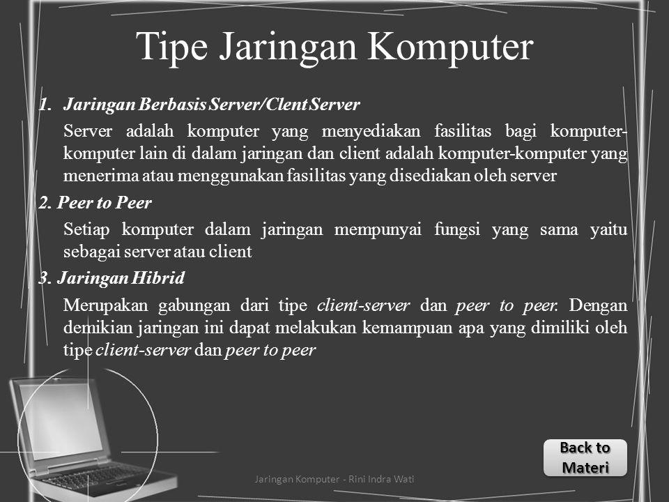 KEBUTUHAN ALAT DAN BAHAN DALAM MEMBANGUN JARINGAN KOMPUTER 1.Personal Computer (Client dan Server) 2.Kabel Jaringan 3.WIFI (Jika Tidak Pakai Kabel) 4.