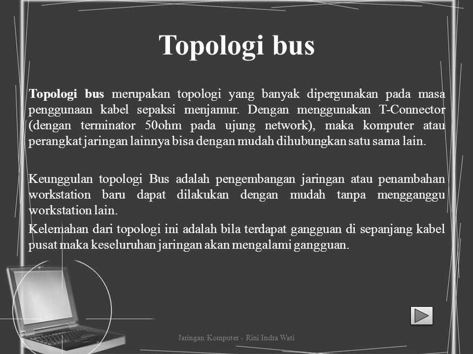 Gambar Topologi Jaringan Komputer Jaringan Komputer - Rini Indra Wati