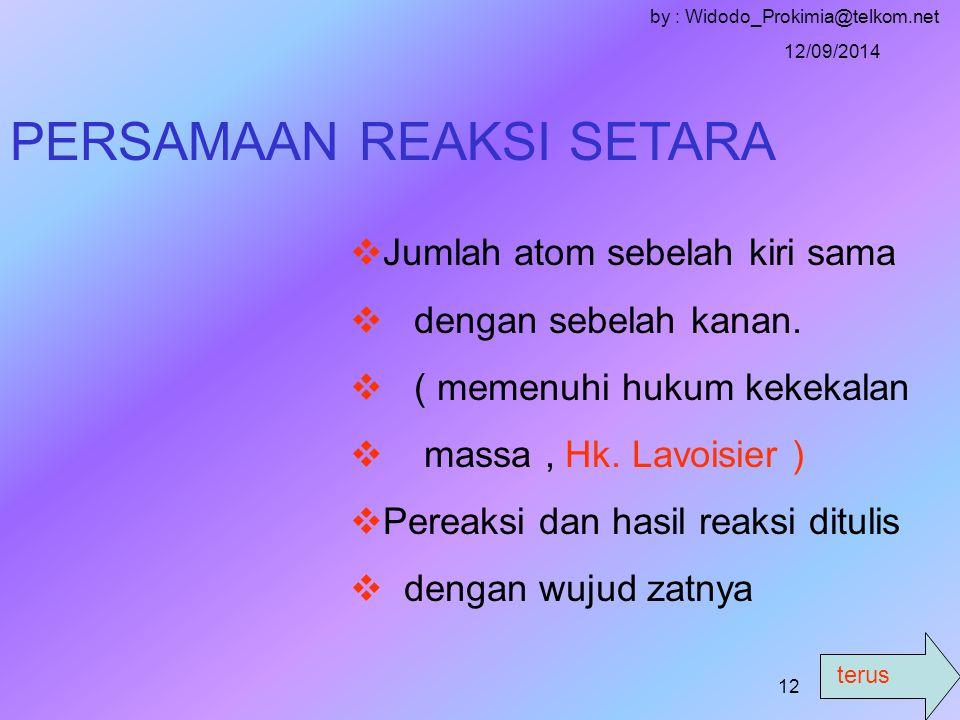 terus 12/09/2014 by : Widodo_Prokimia@telkom.net 11 Contoh Persamaan reaksi : 1.