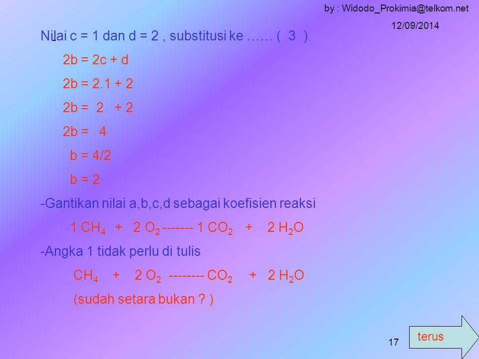 terus 12/09/2014 by : Widodo_Prokimia@telkom.net 16 c.a CH 4 + b O 2 ----- c CO 2 + d H 2 O -M-Mencari persamaan untuk atom di kiri dan kanan tanda panah # Atom C : a = c ……… (1) # Atom H : 4a = 2d ------- (2) # Atom O : 2b = 2c + d ------- (3) -M-Misal a = 1, Substitusi ke …….
