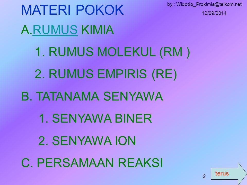 terus 12/09/2014 by : Widodo_Prokimia@telkom.net 1 RUMUS KIMIA, TATANAMA DAN PERSAMAAN REAKSI Oleh : Widodo, S.Pd.