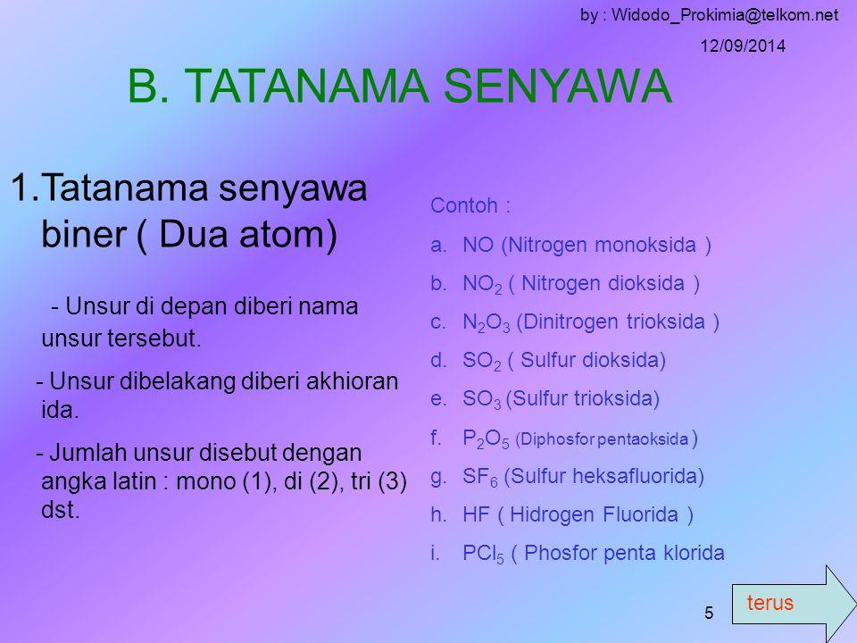 terus 12/09/2014 by : Widodo_Prokimia@telkom.net 4 CONTOH RUMUS MOLEKUL DAN RUMUS EMPIRIS NONAMA SENYAWARUMUS MOLEKUL (RM ) RUMUS EMPIRIS (RE ) 1.AirH2OH2OH2OH2O 2GulaC 6 H 12 O 6 (CHO ) n, n=6 3GaramNaCl 4AmoniakNH 3 5Asam oksalatC2H2O4C2H2O4 (CHO )n, n=2 6Gas butanaC 4 H 10 (C 2 H 5 )n, n=2 7Gas EtilenaC2H4C2H4 (CH 2 )n,n=2