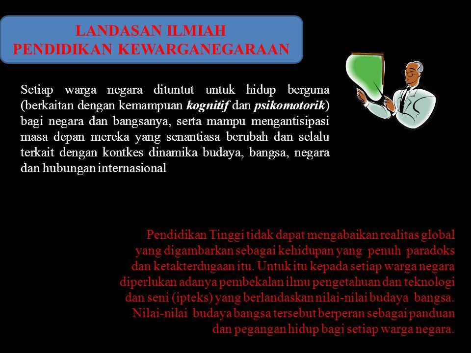 1.Filsafat Pencasila 2.Identitas Nasional 3.Negara dan Konstitusi 4.Demokrasi Indonesia 5.HAM dan Rule of Law 6.Hak dan Kewajiban Warga Negara 7.Geopo