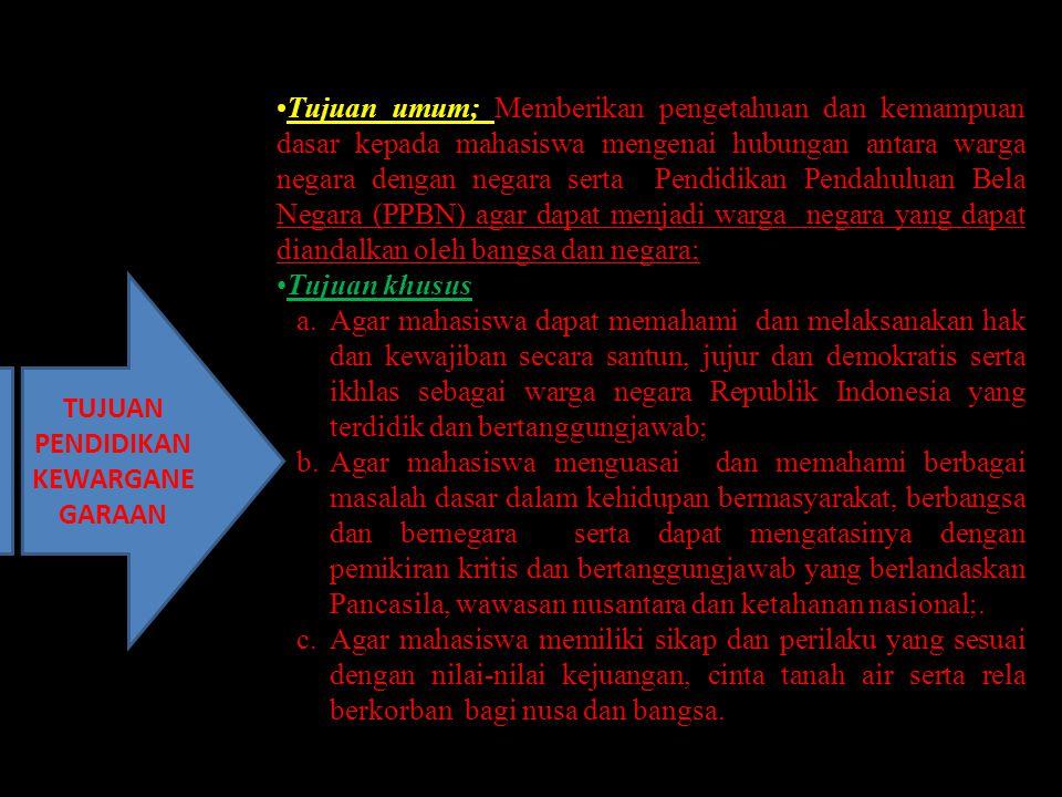 1. Undang-Undang Dasar 1945; a)Pembukaan Alinea Kedua dan Keempat yang memuat cita-cita dan aspirasi bangsa Indonesia tentang kemerdekaan; b)Pasal 27
