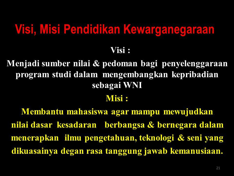 S.S. 200720 Keterkaitan Kurikulum (Pengantar) Persyaratan Kerja Kurikulum UNESCO Kurikulum Nasional Pengetahuan & Ketrampilan Learning to know MK Keil