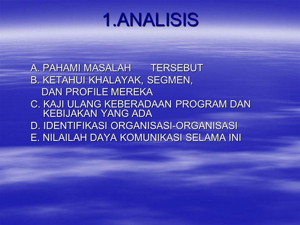 1.ANALISIS A. PAHAMI MASALAH TERSEBUT B. KETAHUI KHALAYAK, SEGMEN, DAN PROFILE MEREKA DAN PROFILE MEREKA C. KAJI ULANG KEBERADAAN PROGRAM DAN KEBIJAKA