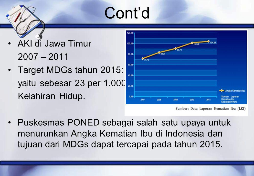 Cont'd AKI di Jawa Timur 2007 – 2011 Target MDGs tahun 2015: yaitu sebesar 23 per 1.000 Kelahiran Hidup. Puskesmas PONED sebagai salah satu upaya untu