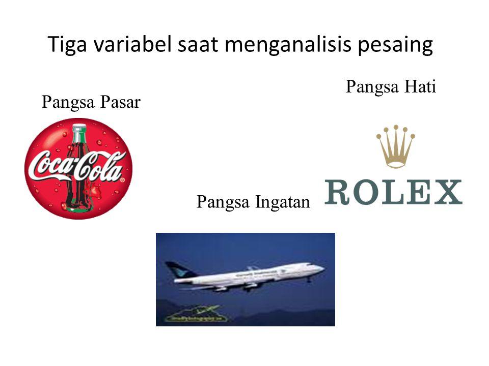Tiga variabel saat menganalisis pesaing Pangsa Ingatan Pangsa Pasar Pangsa Hati