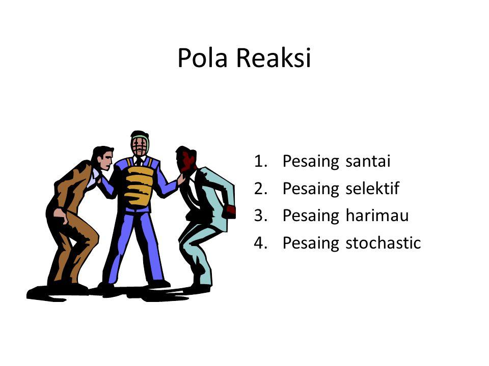 Pola Reaksi 1.Pesaing santai 2.Pesaing selektif 3.Pesaing harimau 4.Pesaing stochastic