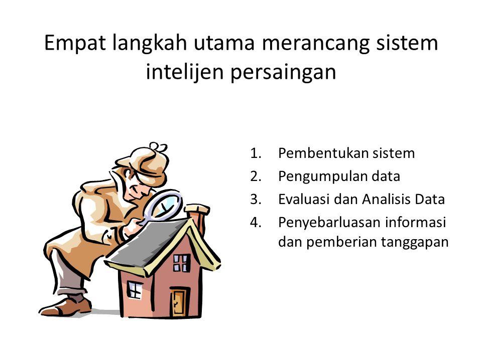 Empat langkah utama merancang sistem intelijen persaingan 1.Pembentukan sistem 2.Pengumpulan data 3.Evaluasi dan Analisis Data 4.Penyebarluasan informasi dan pemberian tanggapan