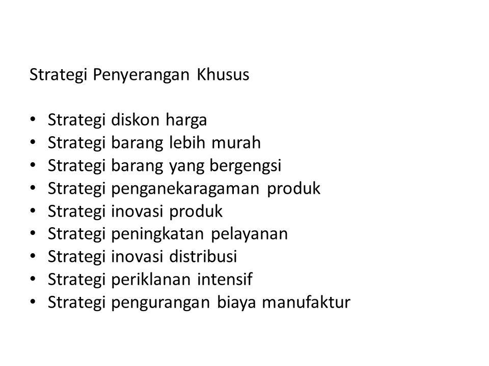 Strategi Penyerangan Khusus Strategi diskon harga Strategi barang lebih murah Strategi barang yang bergengsi Strategi penganekaragaman produk Strategi inovasi produk Strategi peningkatan pelayanan Strategi inovasi distribusi Strategi periklanan intensif Strategi pengurangan biaya manufaktur