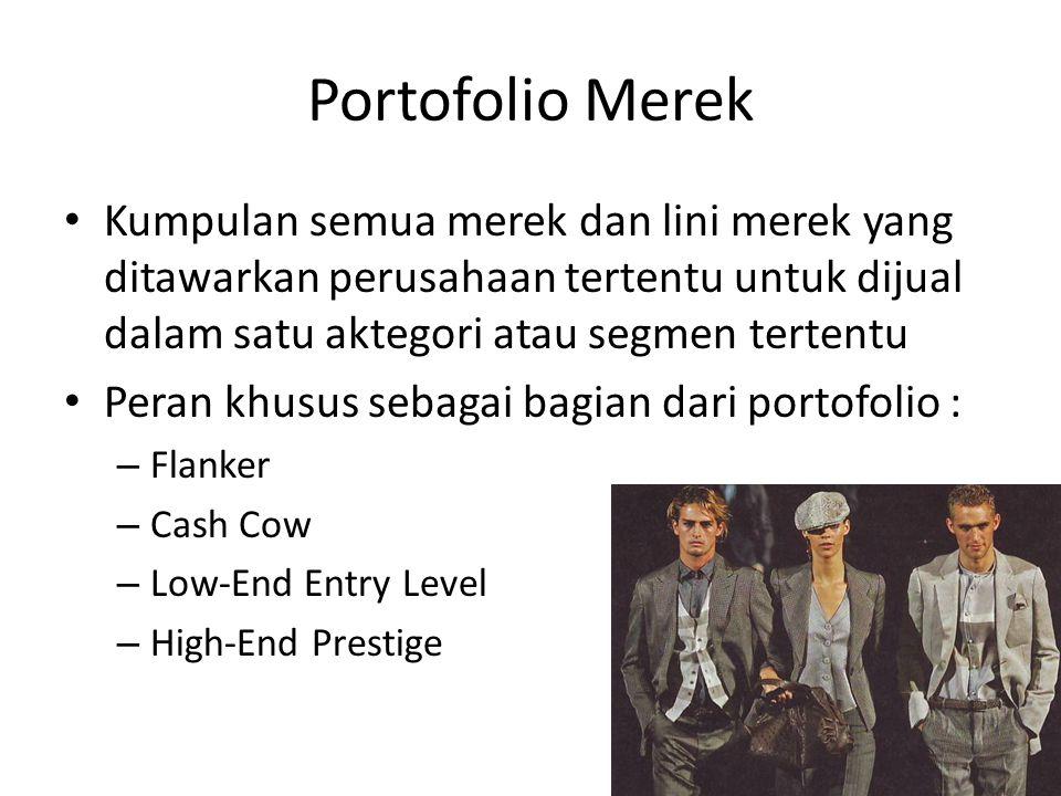 Portofolio Merek Kumpulan semua merek dan lini merek yang ditawarkan perusahaan tertentu untuk dijual dalam satu aktegori atau segmen tertentu Peran khusus sebagai bagian dari portofolio : – Flanker – Cash Cow – Low-End Entry Level – High-End Prestige