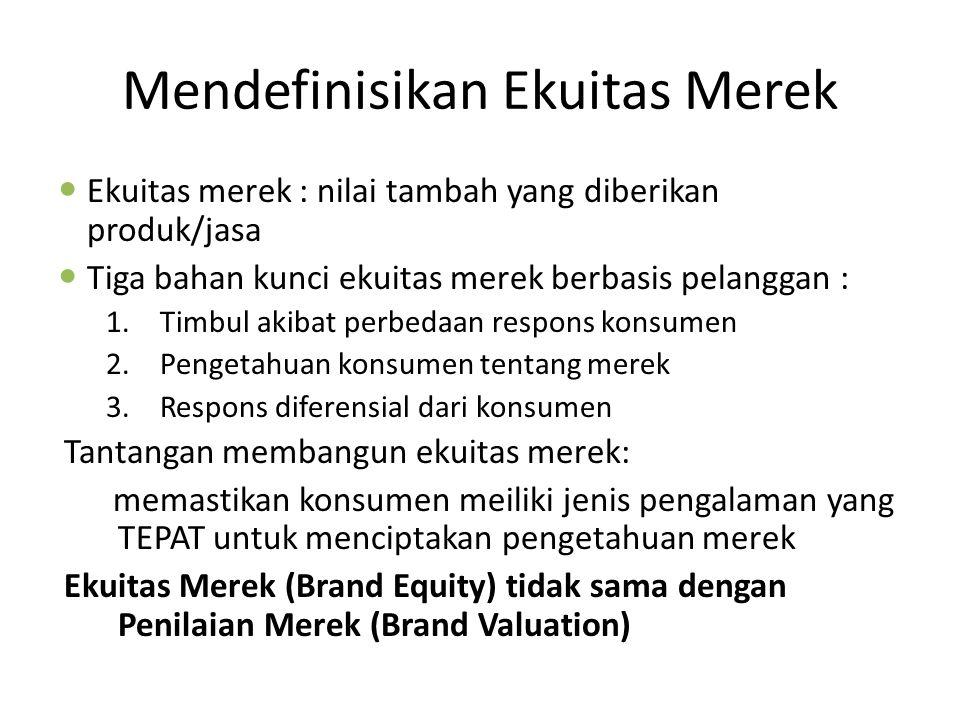 Mendefinisikan Ekuitas Merek Ekuitas merek : nilai tambah yang diberikan produk/jasa Tiga bahan kunci ekuitas merek berbasis pelanggan : 1.Timbul akibat perbedaan respons konsumen 2.Pengetahuan konsumen tentang merek 3.Respons diferensial dari konsumen Tantangan membangun ekuitas merek: memastikan konsumen meiliki jenis pengalaman yang TEPAT untuk menciptakan pengetahuan merek Ekuitas Merek (Brand Equity) tidak sama dengan Penilaian Merek (Brand Valuation)