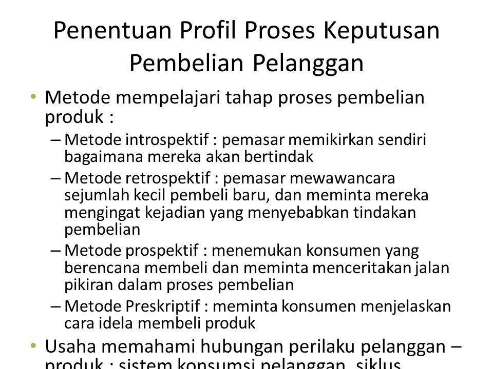 Penentuan Profil Proses Keputusan Pembelian Pelanggan Metode mempelajari tahap proses pembelian produk : – Metode introspektif : pemasar memikirkan se