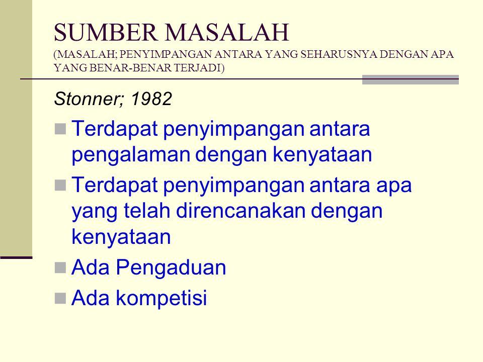 SUMBER MASALAH (MASALAH; PENYIMPANGAN ANTARA YANG SEHARUSNYA DENGAN APA YANG BENAR-BENAR TERJADI) Stonner; 1982 Terdapat penyimpangan antara pengalama