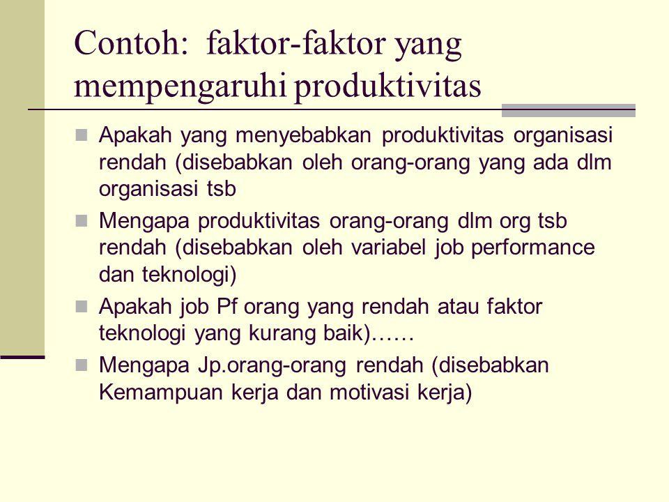 Contoh: faktor-faktor yang mempengaruhi produktivitas Apakah yang menyebabkan produktivitas organisasi rendah (disebabkan oleh orang-orang yang ada dl