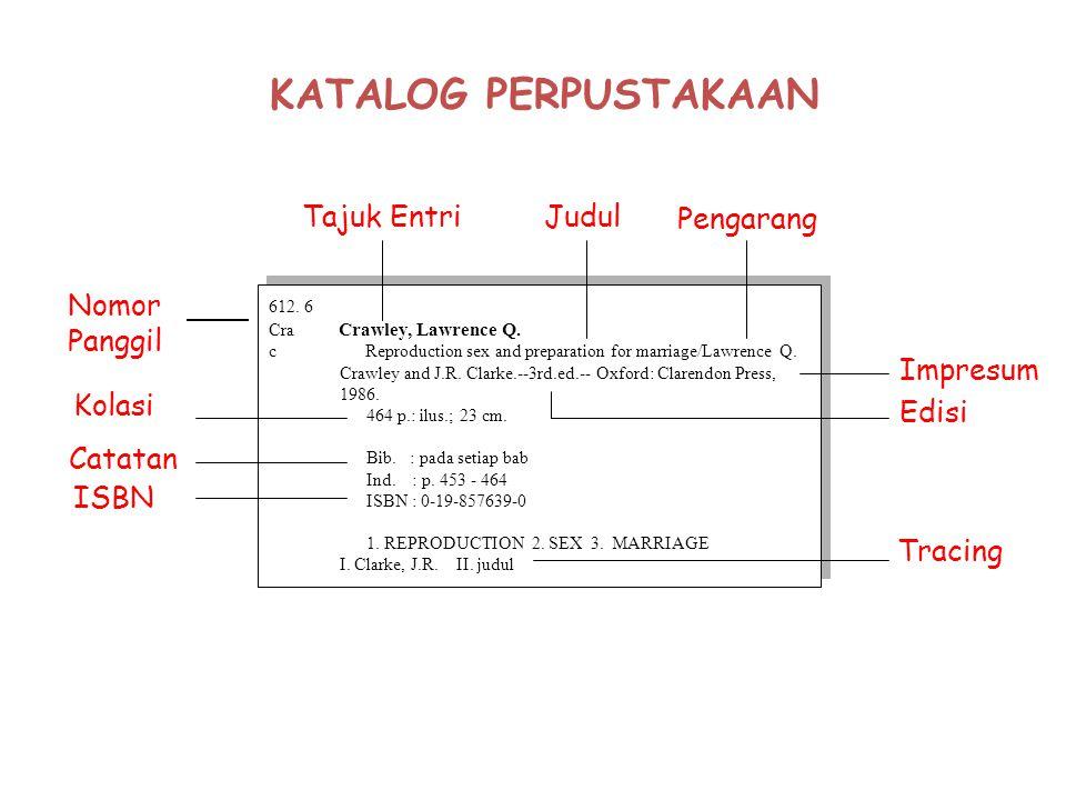 Bentuk Katalog Perpustakaan  Katalog berbentuk buku (book catalog),   Katalog berbentuk kartu (card catalog),   Katalog berbentuk mikro (microfor