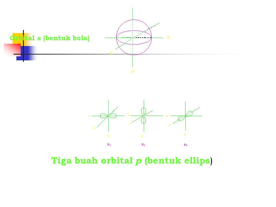 Orbital s (bentuk bola) Tiga buah orbital p (bentuk ellips )