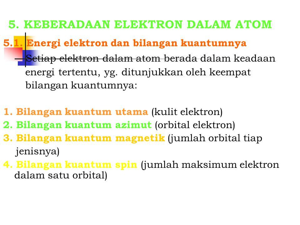 5. KEBERADAAN ELEKTRON DALAM ATOM 5.1. Energi elektron dan bilangan kuantumnya Setiap elektron dalam atom berada dalam keadaan energi tertentu, yg. di