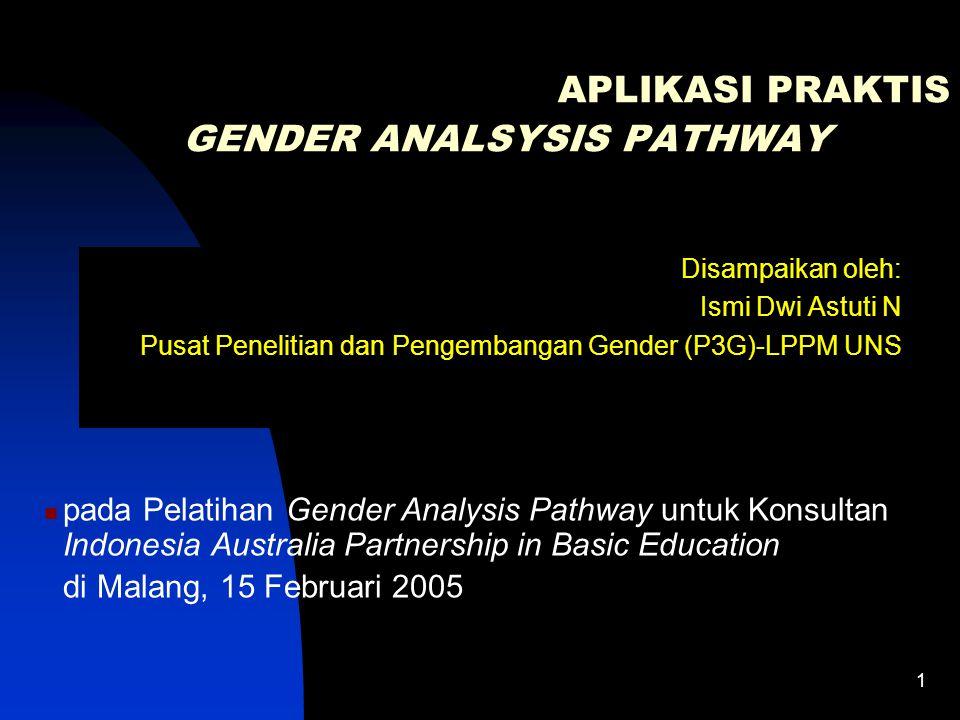 1 APLIKASI PRAKTIS GENDER ANALSYSIS PATHWAY Disampaikan oleh: Ismi Dwi Astuti N Pusat Penelitian dan Pengembangan Gender (P3G)-LPPM UNS pada Pelatihan