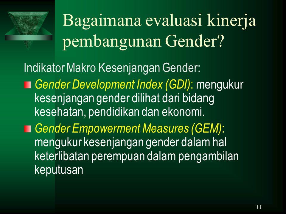 11 Bagaimana evaluasi kinerja pembangunan Gender? Indikator Makro Kesenjangan Gender: Gender Development Index (GDI) : mengukur kesenjangan gender dil