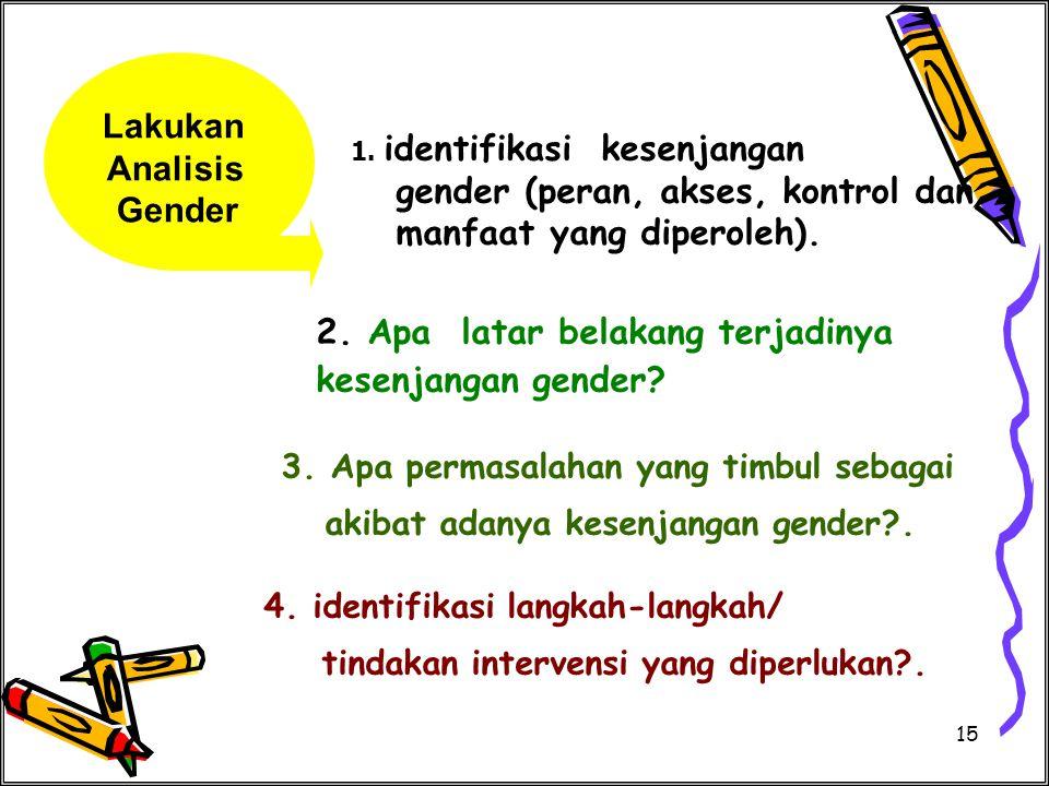 15 Lakukan Analisis Gender 1. identifikasi kesenjangan gender (peran, akses, kontrol dan manfaat yang diperoleh). 3. Apa permasalahan yang timbul seba