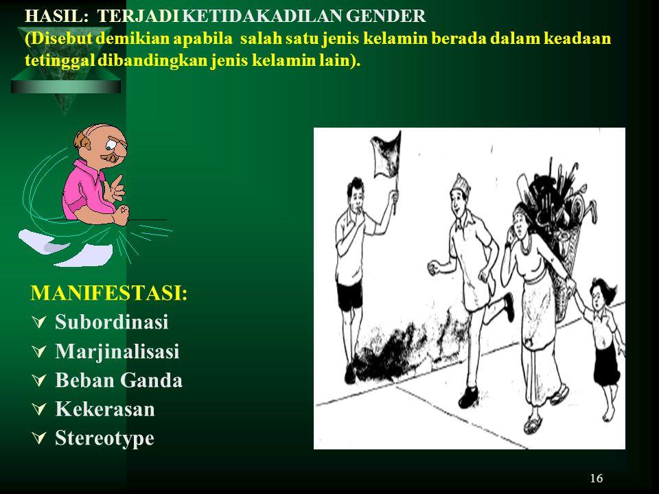 16 HASIL: TERJADI KETIDAKADILAN GENDER (Disebut demikian apabila salah satu jenis kelamin berada dalam keadaan tetinggal dibandingkan jenis kelamin la