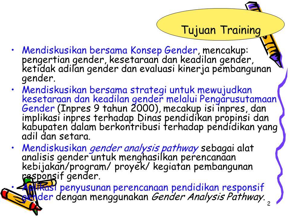 2 Tujuan Training Mendiskusikan bersama Konsep Gender, mencakup: pengertian gender, kesetaraan dan keadilan gender, ketidak adilan gender dan evaluasi
