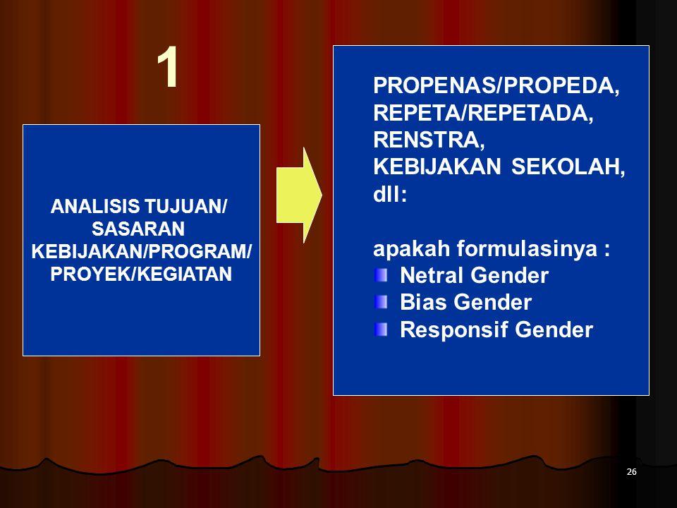 26 ANALISIS TUJUAN/ SASARAN KEBIJAKAN/PROGRAM/ PROYEK/KEGIATAN 1 PROPENAS/PROPEDA, REPETA/REPETADA, RENSTRA, KEBIJAKAN SEKOLAH, dll: apakah formulasin