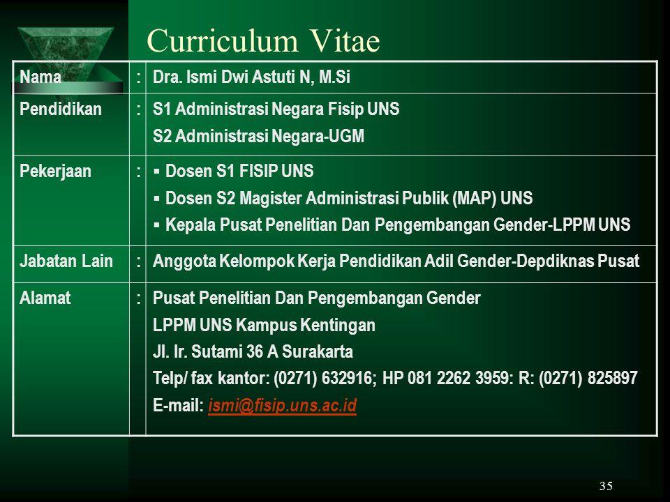 35 Curriculum Vitae Nama:Dra. Ismi Dwi Astuti N, M.Si Pendidikan:S1 Administrasi Negara Fisip UNS S2 Administrasi Negara-UGM Pekerjaan:  Dosen S1 FIS